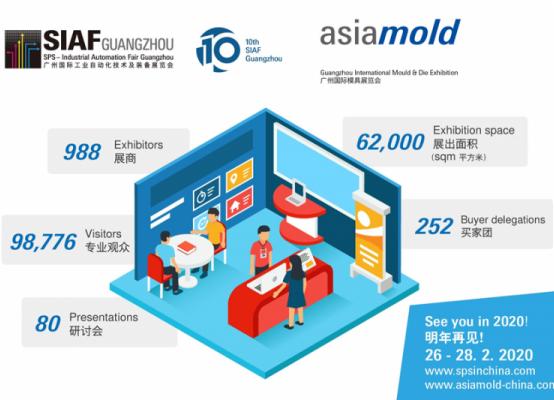 广州国际工业自动化及装备展览会 2020载誉重临    新增工业互联网主题展区