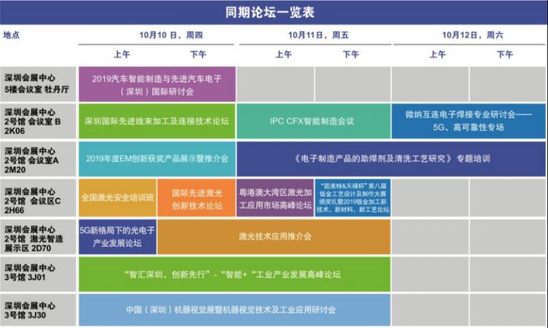 电竞赛事表围app展会掩盖华南地区、四展联动