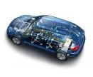 2020华东最大国际氢能燃料电池博览会6月闪耀上海
