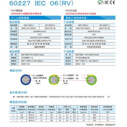 拓自达CCC(GB)认证电缆