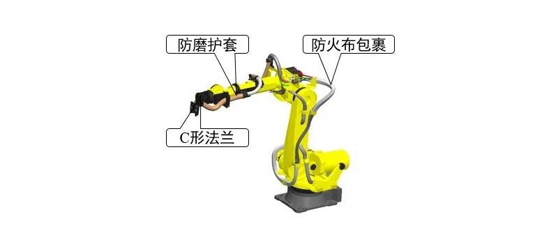 如何选择合适的机器人管线包?