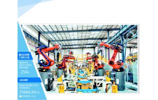 瑞松科技跻身国际高端制造产业