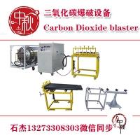 二氧化碳爆破设备与劈裂机哪个成本高